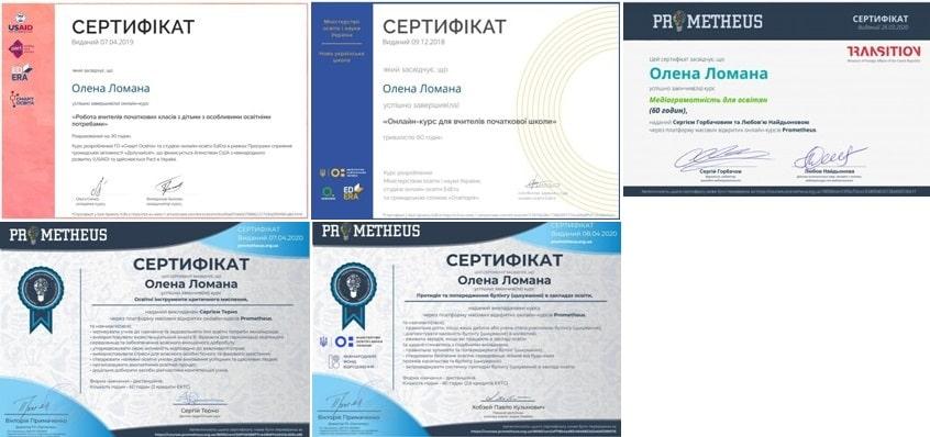 Ломана Сертифікати